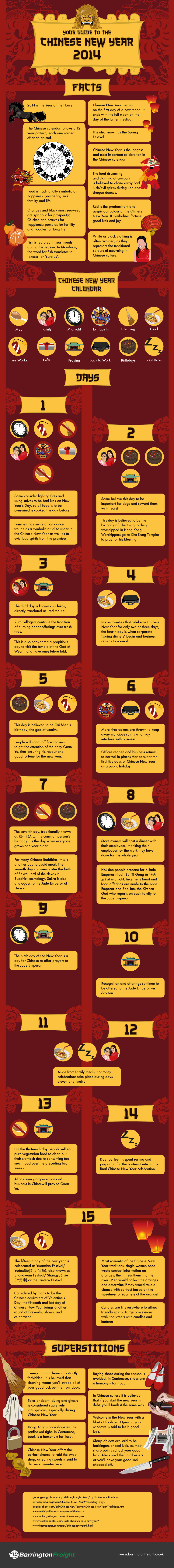 chinese-new-year-guide